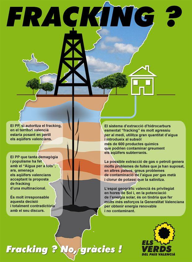 Els Verds del País Valencià - Fracking? No, gràcies!